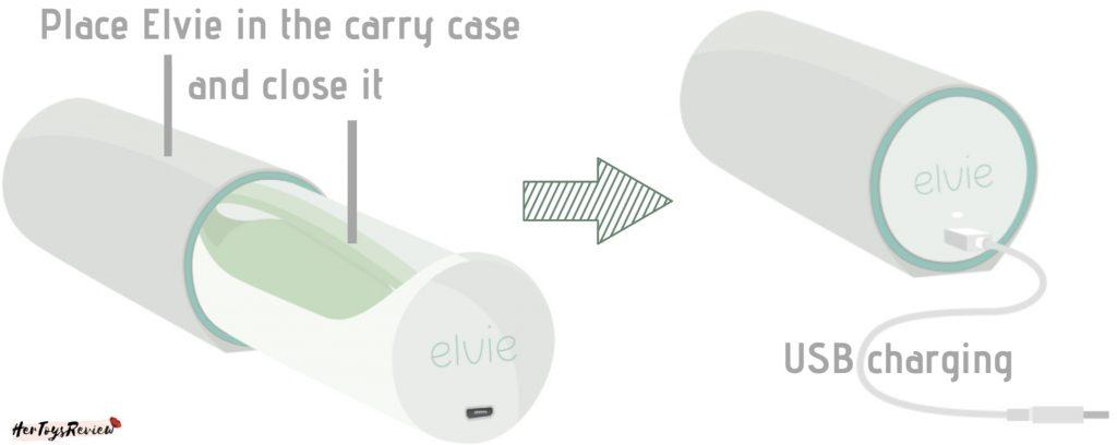 Elvie trainer charging