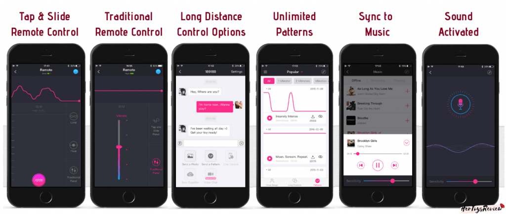 Lovense lush 2 app features