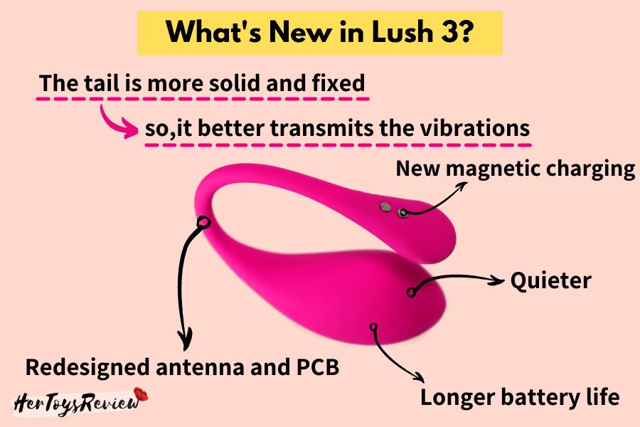 lovense lush 3 changes improvements